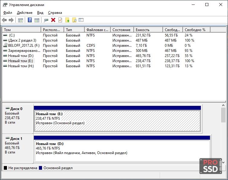 test SSD PATRIOT P200 P200S256G25 256Gb