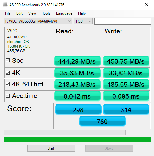 AS SSD NAS SSD WD Red SA500 500Gb WDS500G1R0A